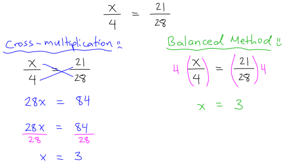 Blog - Math Shortcuts - Cross-Multiplication 01