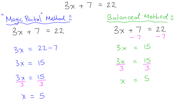 Blog - Math Shortcuts - Solving Equations 01